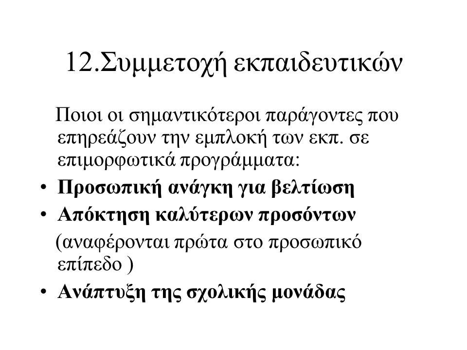 12.Συμμετοχή εκπαιδευτικών