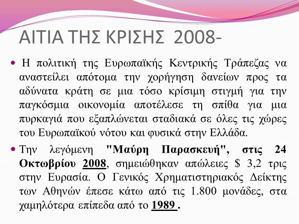 ΑΙΤΙΑ ΤΗΣ ΚΡΙΣΗΣ 2008-
