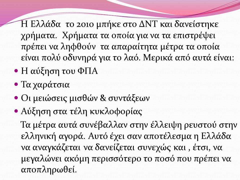 Η Ελλάδα το 2010 μπήκε στο ΔΝΤ και δανείστηκε χρήματα