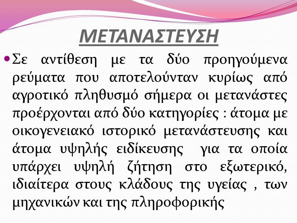 ΜΕΤΑΝΑΣΤΕΥΣΗ