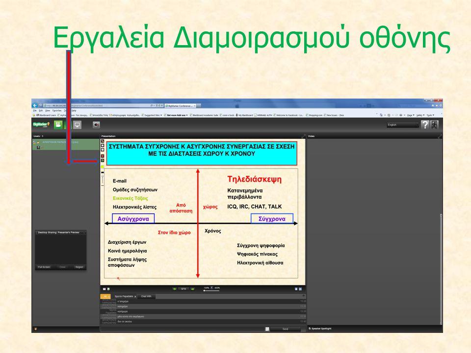 Εργαλεία Διαμοιρασμού οθόνης