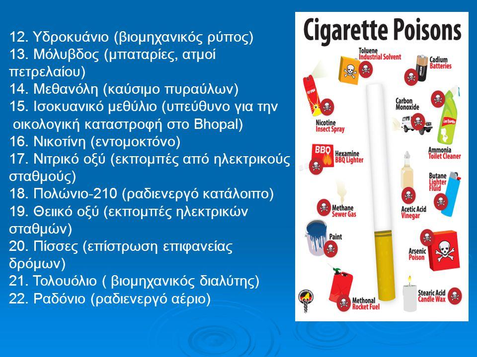 12. Υδροκυάνιο (βιομηχανικός ρύπος)