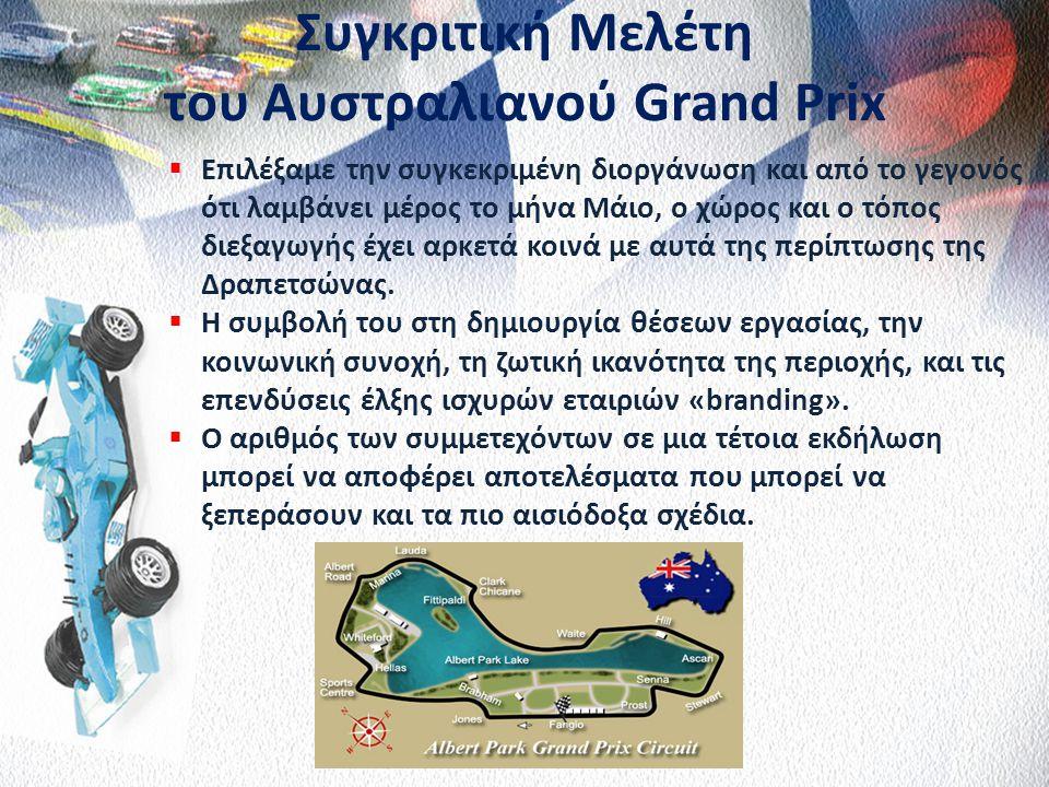 Συγκριτική Μελέτη του Αυστραλιανού Grand Prix