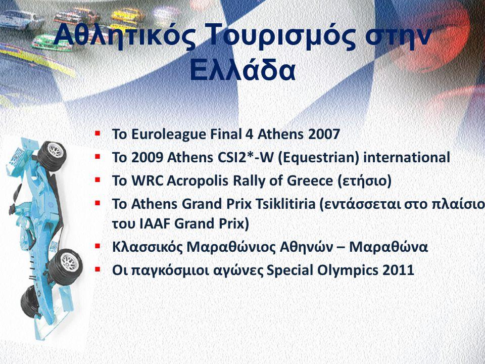 Αθλητικός Τουρισμός στην Ελλάδα