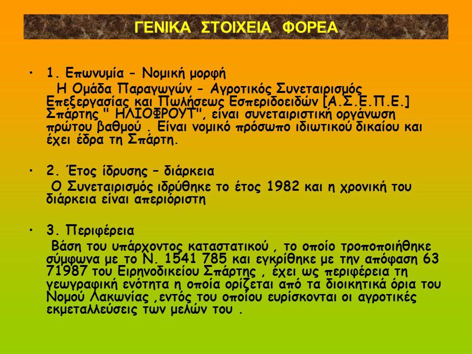 ΓΕΝΙΚΑ ΣΤΟΙΧΕΙΑ ΦΟΡΕΑ 1. Επωνυμία - Νομική μορφή