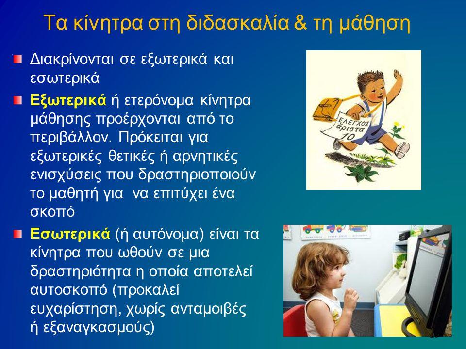 Τα κίνητρα στη διδασκαλία & τη μάθηση
