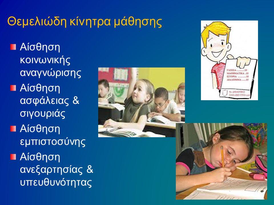 Θεμελιώδη κίνητρα μάθησης