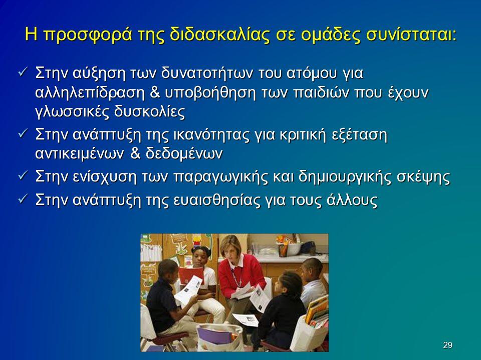 Η προσφορά της διδασκαλίας σε ομάδες συνίσταται:
