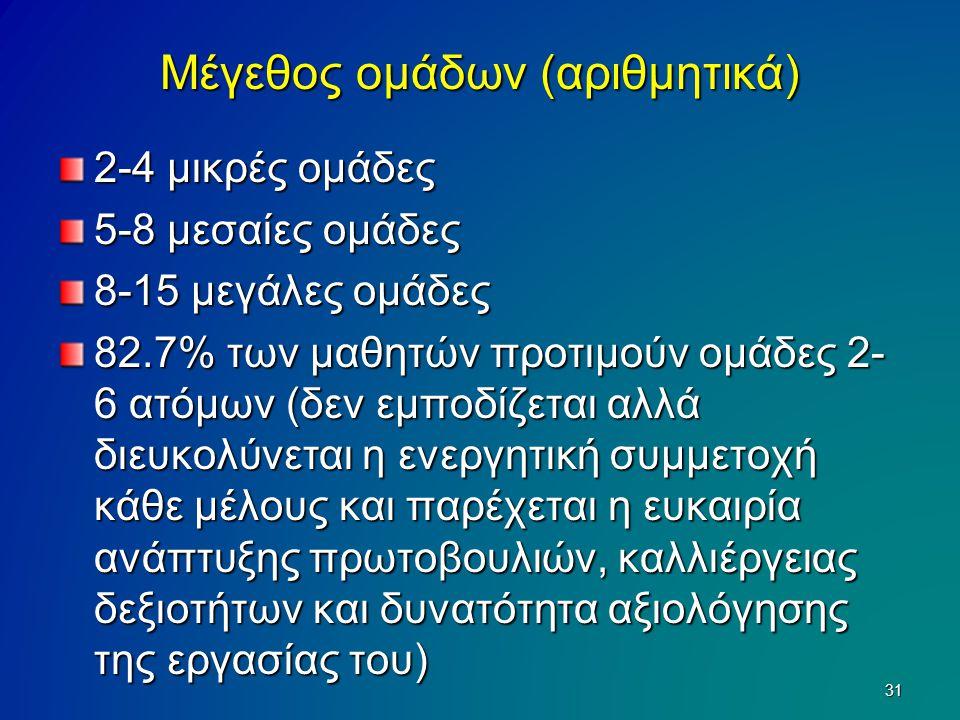 Μέγεθος ομάδων (αριθμητικά)