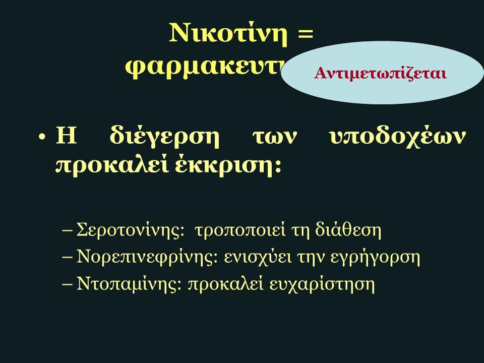 Νικοτίνη = φαρμακευτική ουσία