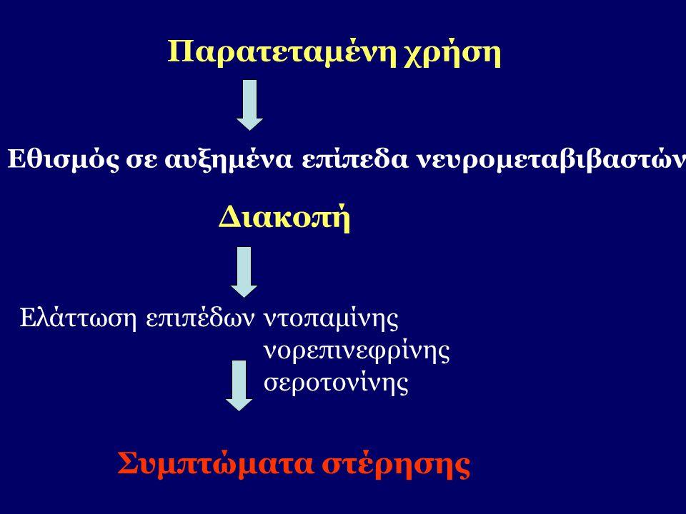 Παρατεταμένη χρήση Διακοπή Συμπτώματα στέρησης