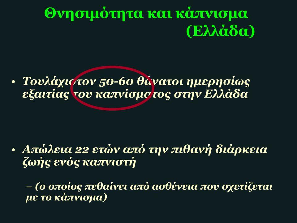 Θνησιμότητα και κάπνισμα (Ελλάδα)