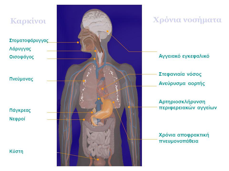 Καρκίνοι Χρόνια νοσήματα