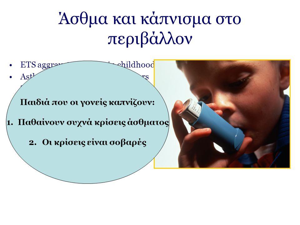 Άσθμα και κάπνισμα στο περιβάλλον