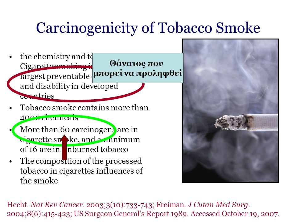 Carcinogenicity of Tobacco Smoke