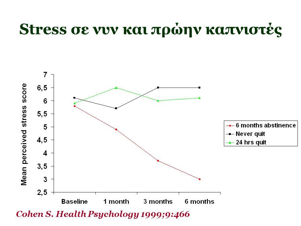 Stress σε νυν και πρώην καπνιστές