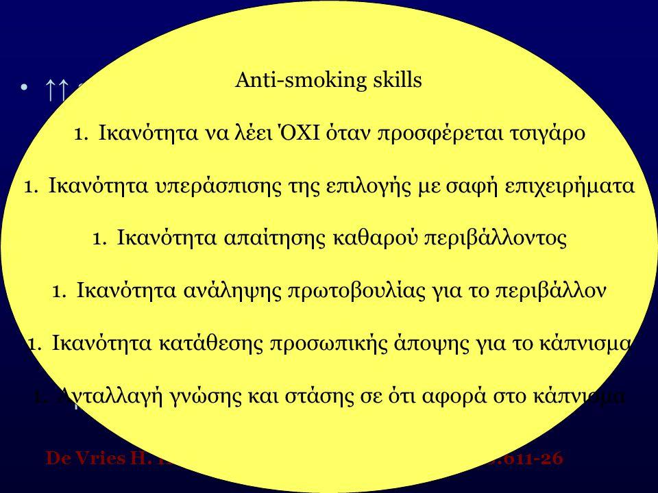 Σκοποί ↑↑ επίπεδο γνώσης: Anti-smoking skills