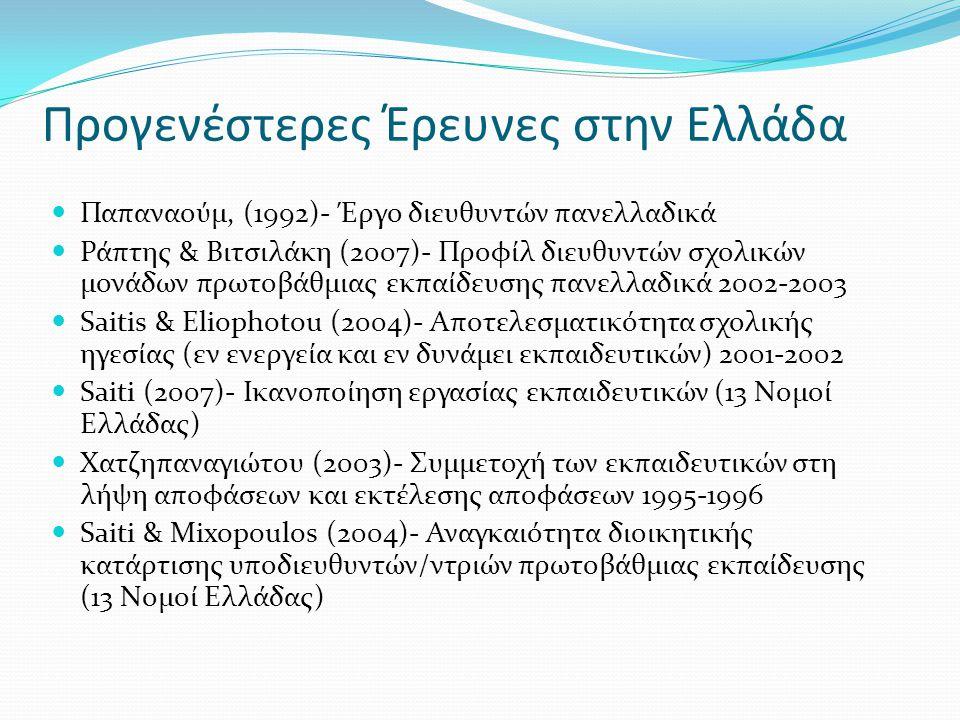 Προγενέστερες Έρευνες στην Ελλάδα