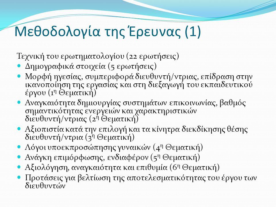 Μεθοδολογία της Έρευνας (1)