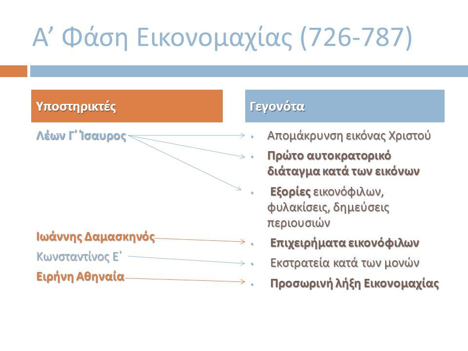 Α' Φάση Εικονομαχίας (726-787)