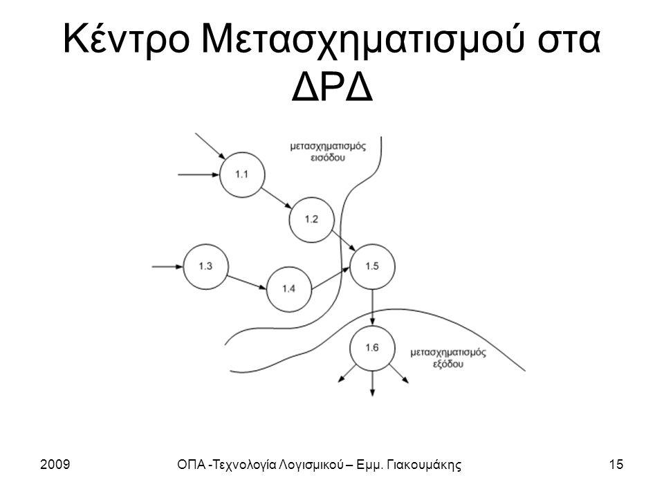 Κέντρο Μετασχηματισμού στα ΔΡΔ