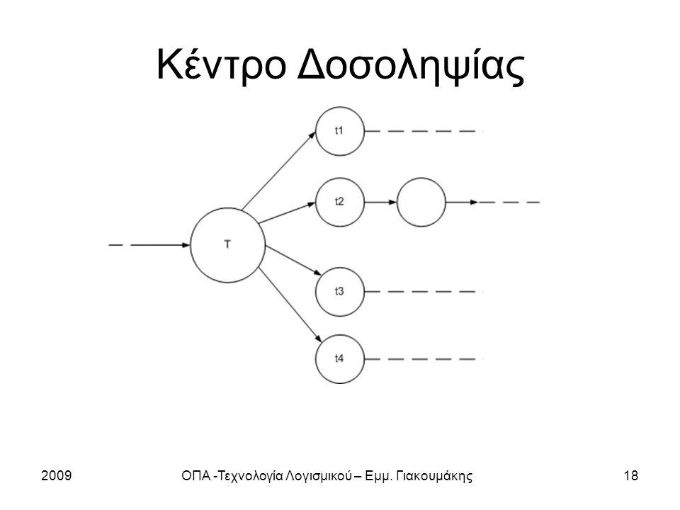 ΟΠΑ -Τεχνολογία Λογισμικού – Εμμ. Γιακουμάκης