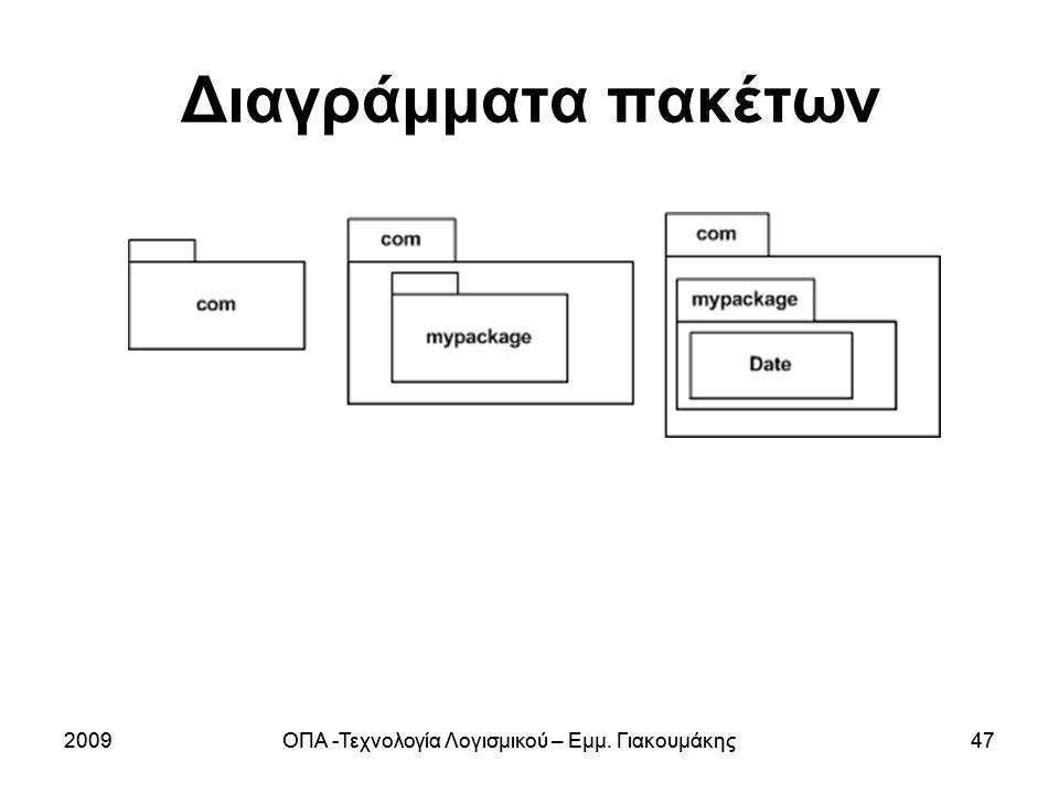 Διαγράμματα πακέτων 2009. 2009. ΟΠΑ -Τεχνολογία Λογισμικού – Εμμ. Γιακουμάκης. ΟΠΑ -Τεχνολογία Λογισμικού – Εμμ. Γιακουμάκης.