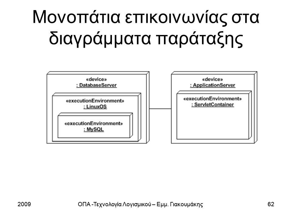 Μονοπάτια επικοινωνίας στα διαγράμματα παράταξης