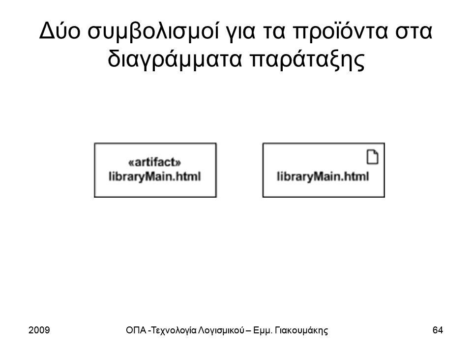 Δύο συμβολισμοί για τα προϊόντα στα διαγράμματα παράταξης