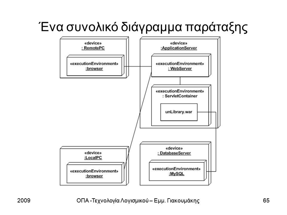 Ένα συνολικό διάγραμμα παράταξης
