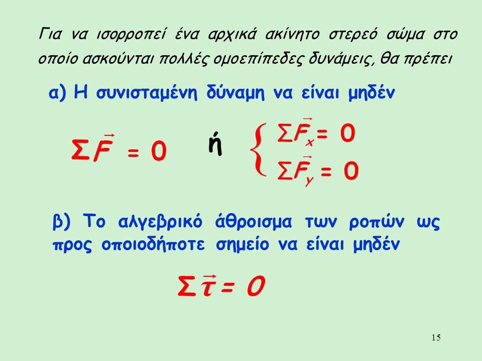 { ή Σ Σ = 0 Σ = 0 Σ = 0 α) Η συνισταμένη δύναμη να είναι μηδέν