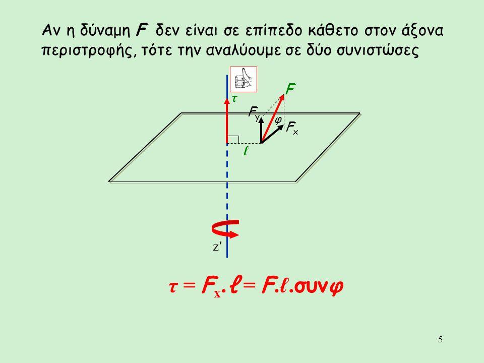 Αν η δύναμη F δεν είναι σε επίπεδο κάθετο στον άξονα περιστροφής, τότε την αναλύουμε σε δύο συνιστώσες