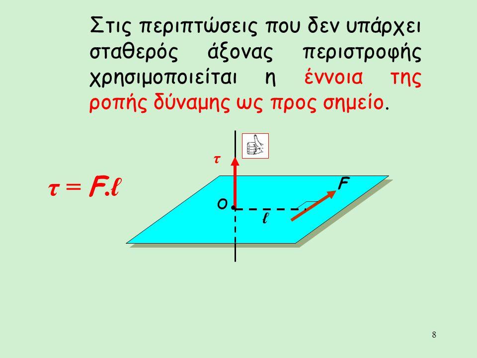 Στις περιπτώσεις που δεν υπάρχει σταθερός άξονας περιστροφής χρησιμοποιείται η έννοια της ροπής δύναμης ως προς σημείο.