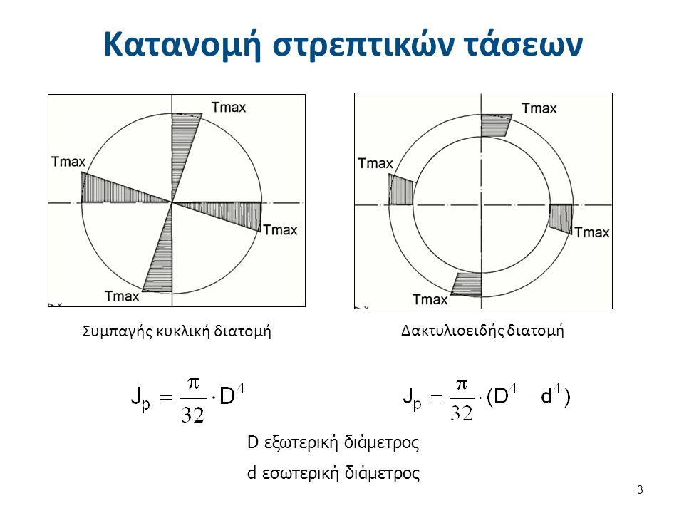 Στρέψη λεπτότοιχων διατομών (1 από 2)