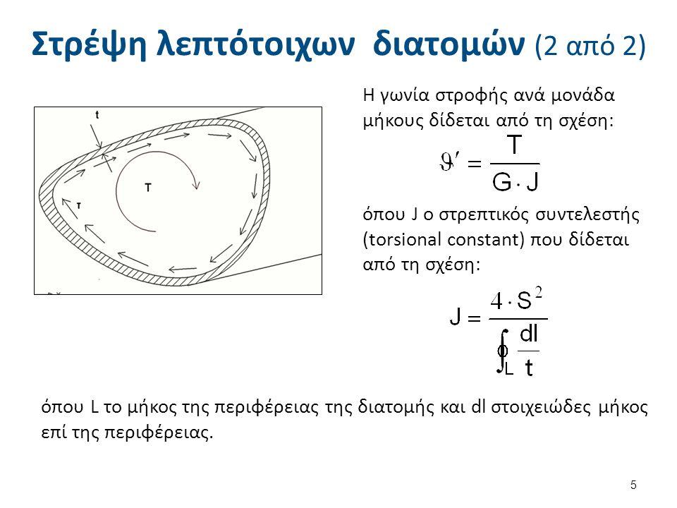 Υπολογισμός στρεπτικών τάσεων σε πλοίο (1 από 2)
