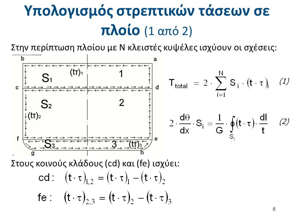 Υπολογισμός στρεπτικών τάσεων σε πλοίο (2 από 2)