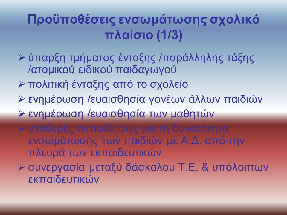 Προϋποθέσεις ενσωμάτωσης σχολικό πλαίσιο (1/3)