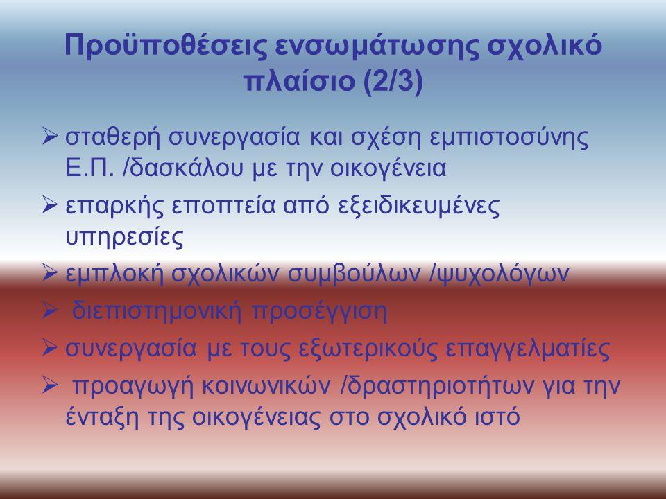 Προϋποθέσεις ενσωμάτωσης σχολικό πλαίσιο (2/3)