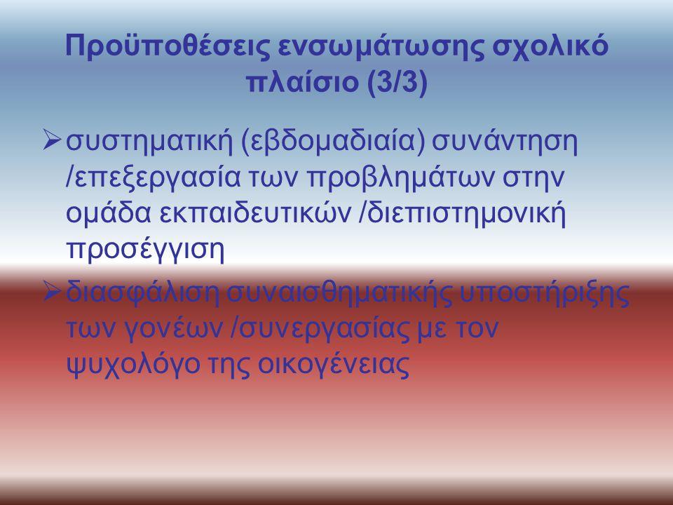 Προϋποθέσεις ενσωμάτωσης σχολικό πλαίσιο (3/3)