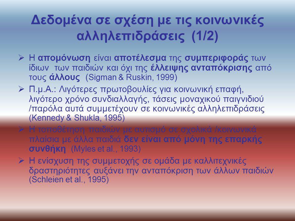 Δεδομένα σε σχέση με τις κοινωνικές αλληλεπιδράσεις (1/2)