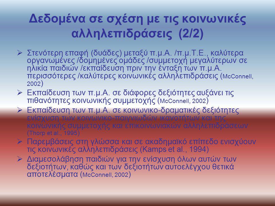 Δεδομένα σε σχέση με τις κοινωνικές αλληλεπιδράσεις (2/2)