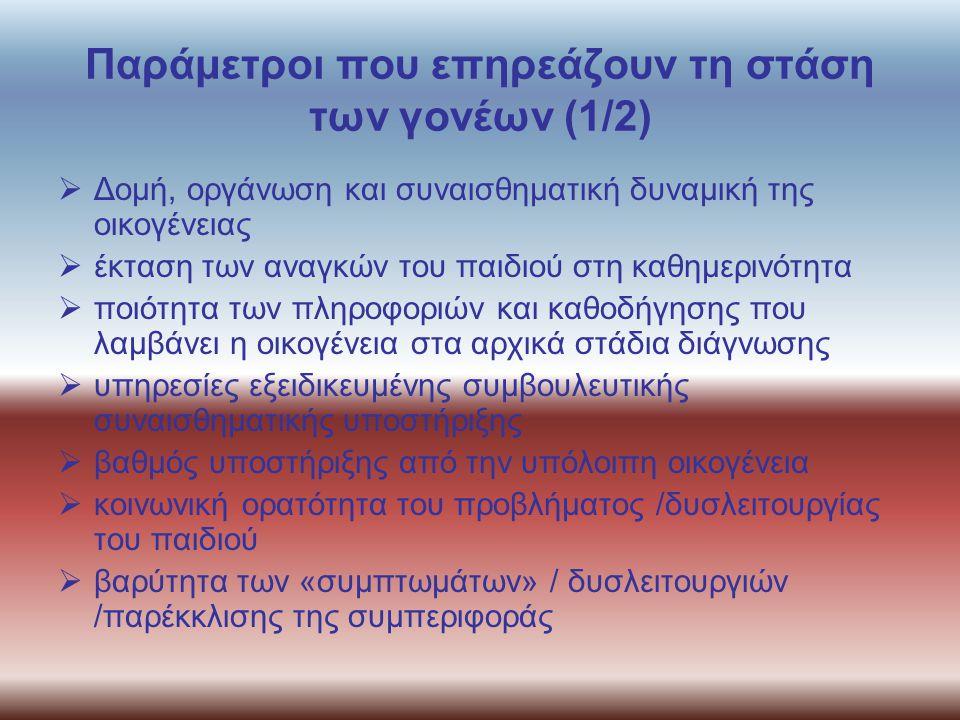 Παράμετροι που επηρεάζουν τη στάση των γονέων (1/2)