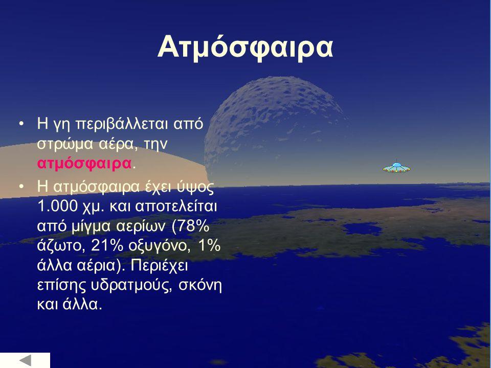 Ατμόσφαιρα Η γη περιβάλλεται από στρώμα αέρα, την ατμόσφαιρα.