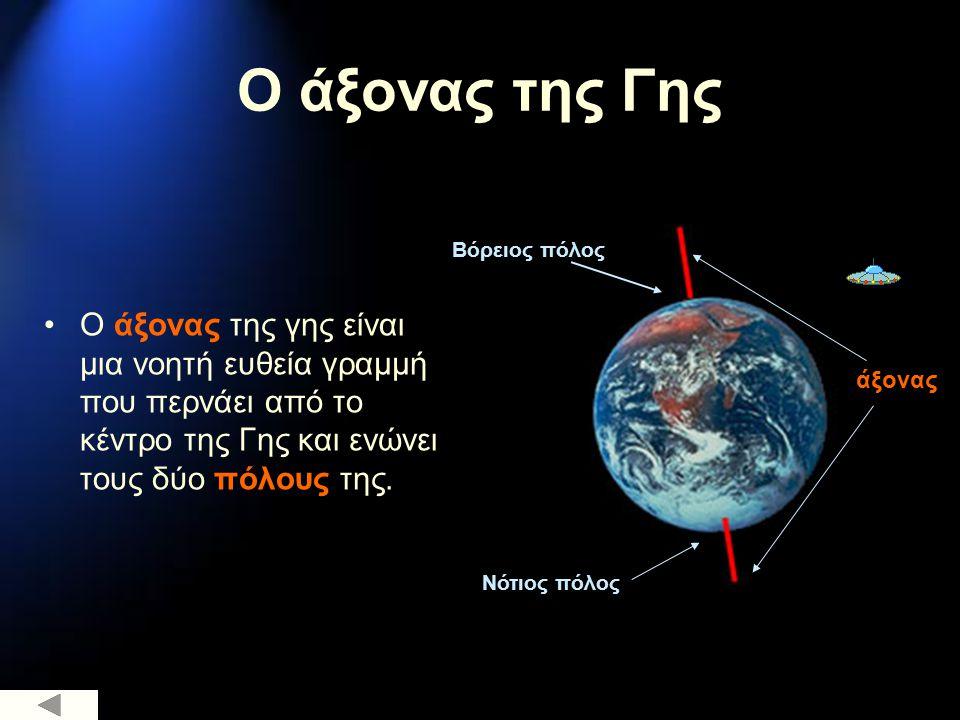 Ο άξονας της Γης Βόρειος πόλος. Ο άξονας της γης είναι μια νοητή ευθεία γραμμή που περνάει από το κέντρο της Γης και ενώνει τους δύο πόλους της.