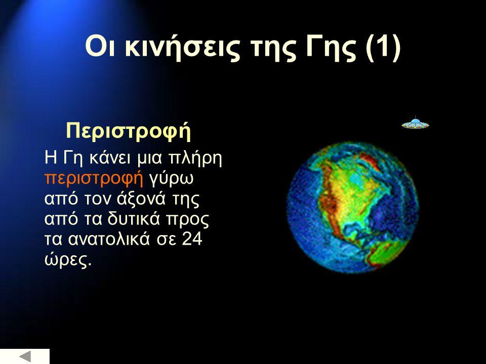Οι κινήσεις της Γης (1) Περιστροφή