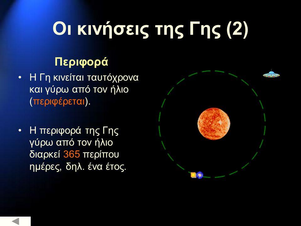 Οι κινήσεις της Γης (2) . Περιφορά