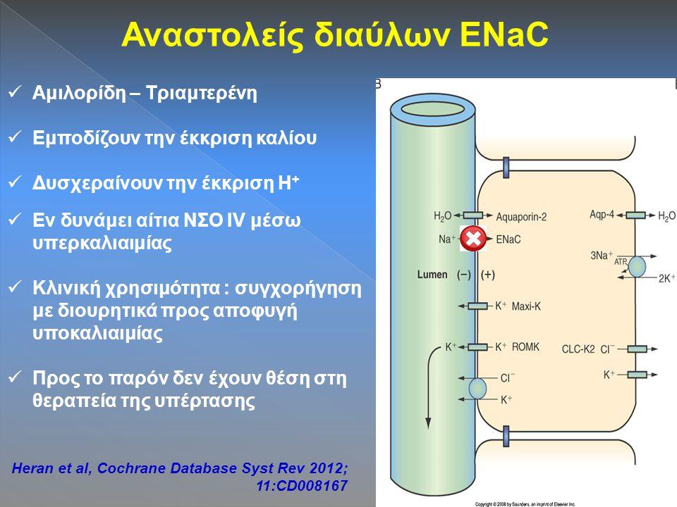 Αναστολείς διαύλων ENaC