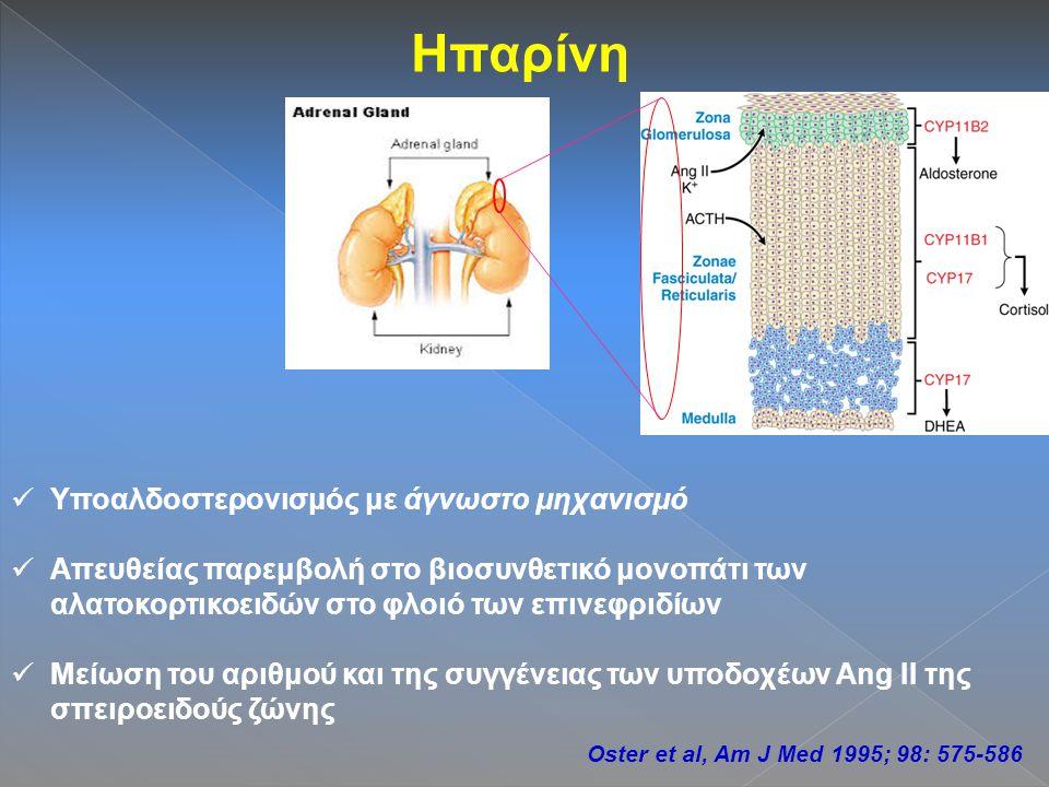 Ηπαρίνη Υποαλδοστερονισμός με άγνωστο μηχανισμό