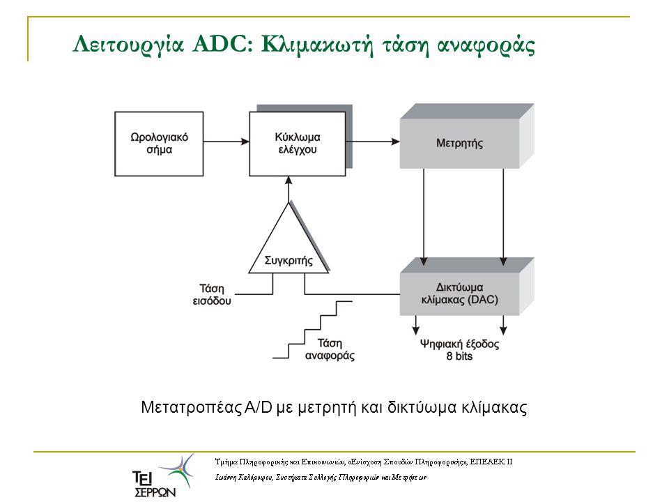 Λειτουργία ADC: Κλιμακωτή τάση αναφοράς