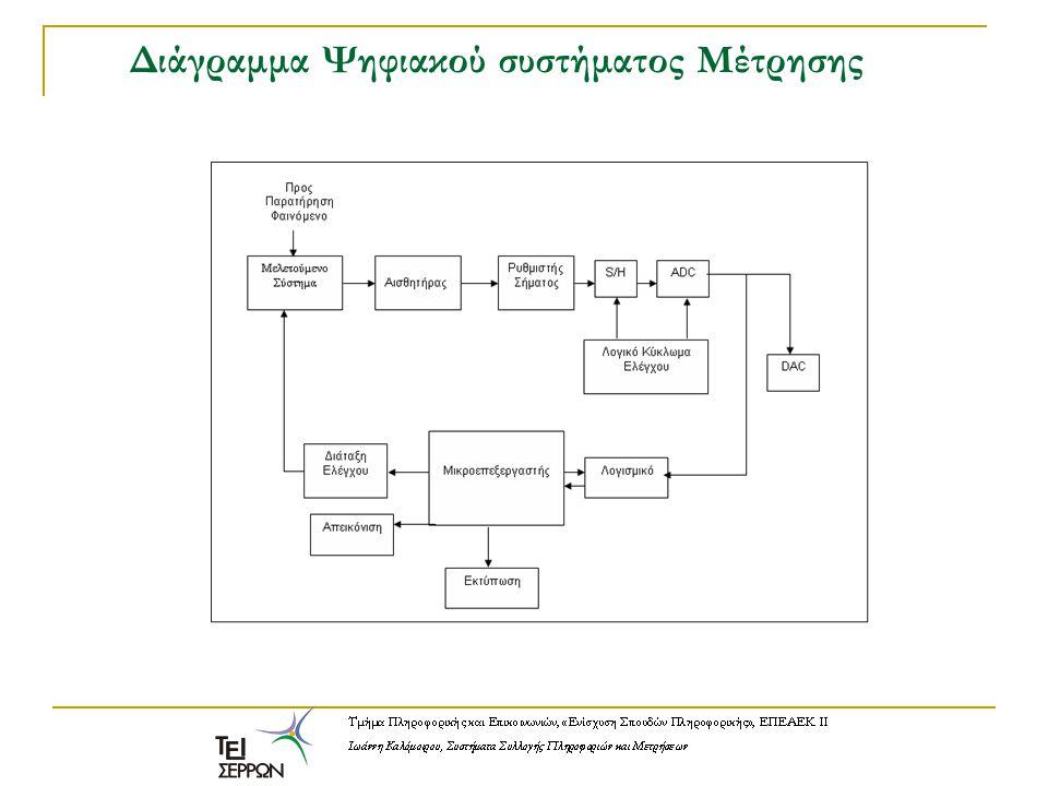 Διάγραμμα Ψηφιακού συστήματος Μέτρησης